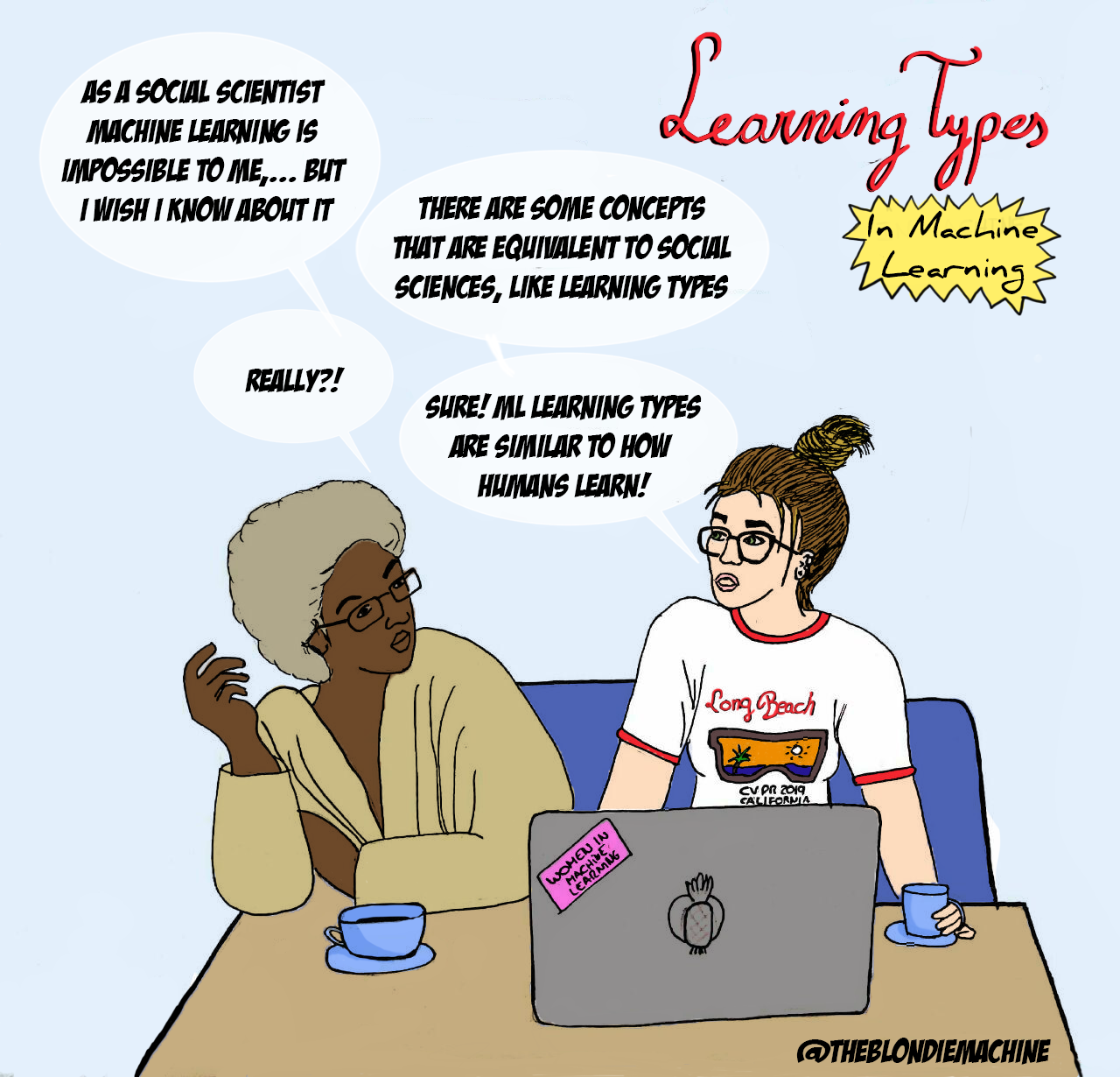 learning-types